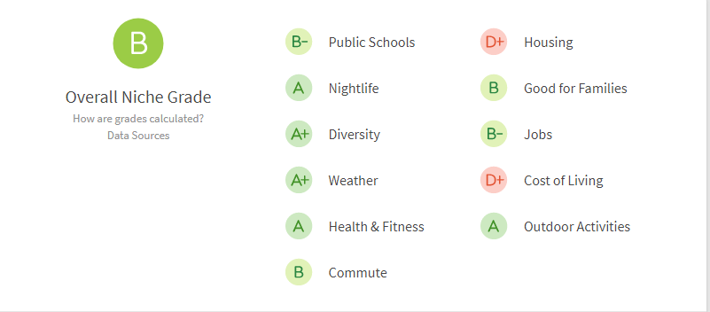 Clark County Reviews Rating